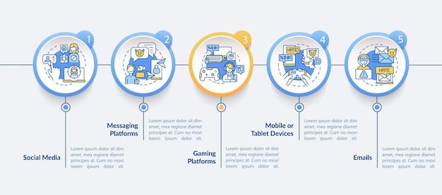 Modelo de infográfico de vetor de fontes de cyberbullying. mensagens, elementos de design de apresentação de plataformas de jogos. visualização de dados em 5 etapas. gráfico de linha do tempo do processo. layout de fluxo de trabalho com ícones lineares