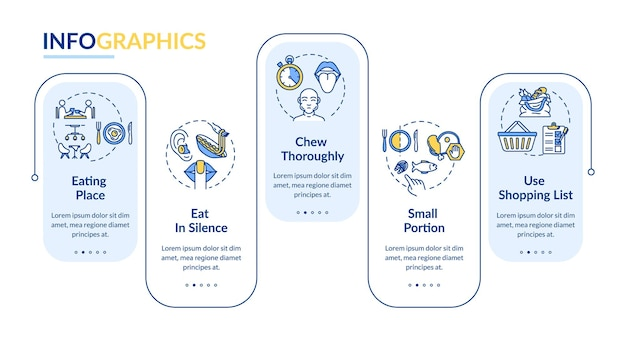 Modelo de infográfico de vetor de hábitos alimentares conscientes
