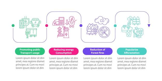 Modelo de infográfico de vetor de iniciativas ambientais. economizando energia elementos de design de estrutura de tópicos de apresentação. visualização de dados em 4 etapas. gráfico de informações do cronograma do processo. layout de fluxo de trabalho com ícones de linha
