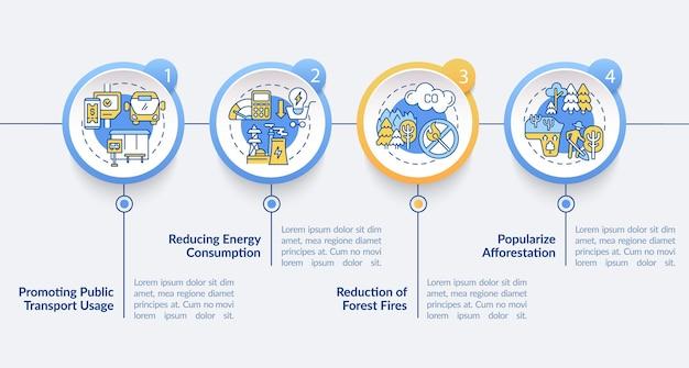 Modelo de infográfico de vetor de iniciativas verdes. use elementos de design de esboço de apresentação de transporte público. visualização de dados em 4 etapas. gráfico de informações do cronograma do processo. layout de fluxo de trabalho com ícones de linha