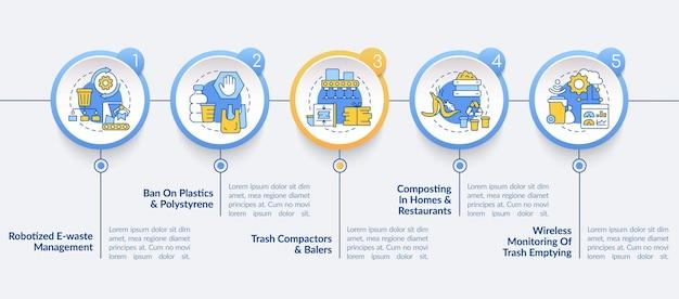 Modelo de infográfico de vetor de inovações de reciclagem. elementos de design de estrutura de tópicos de apresentação de gerenciamento de resíduos. visualização de dados em 5 etapas. gráfico de informações do cronograma do processo. layout de fluxo de trabalho com ícones de linha