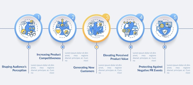 Modelo de infográfico de vetor de marca forte. gerar novos elementos de design de esboço de apresentação de clientes. visualização de dados em 5 etapas. gráfico de informações do cronograma do processo. layout de fluxo de trabalho com ícones de linha