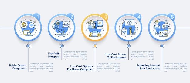 Modelo de infográfico de vetor de melhoria de inclusão digital. elementos de design de apresentação de digitalização. visualização de dados em 5 etapas. gráfico de linha do tempo do processo. layout de fluxo de trabalho com ícones lineares