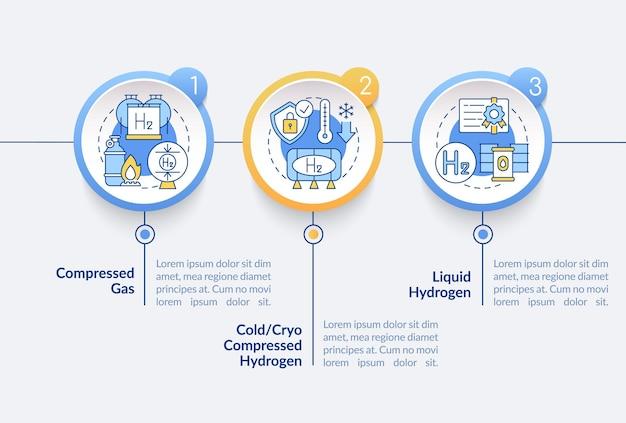 Modelo de infográfico de vetor de métodos de armazenamento de hidrogênio. elementos de design do esboço de apresentação de gás comprimido. visualização de dados em 3 etapas. gráfico de informações do cronograma do processo. layout de fluxo de trabalho com ícones de linha