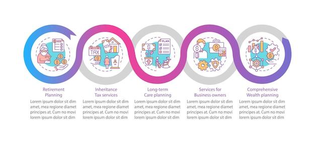 Modelo de infográfico de vetor de orientação de riqueza. serviços para elementos de design de apresentação de proprietários de empresas. visualização de dados em 5 etapas. gráfico de linha do tempo do processo. layout de fluxo de trabalho com ícones lineares