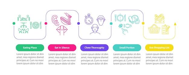Modelo de infográfico de vetor de prática de alimentação consciente