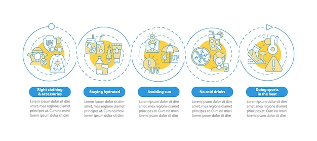 Modelo de infográfico de vetor de prevenção de insolação. elementos de design de estrutura de tópicos de apresentação de roupas certas. visualização de dados em 5 etapas. gráfico de informações do cronograma do processo. layout de fluxo de trabalho com ícones de linha