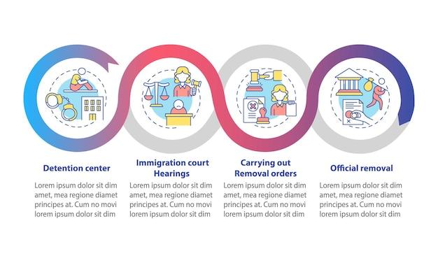 Modelo de infográfico de vetor de processo de deportação. elementos de design de estrutura de tópicos de apresentação de remoção oficial. visualização de dados em 4 etapas. gráfico de informações do cronograma do processo. layout de fluxo de trabalho com ícones de linha