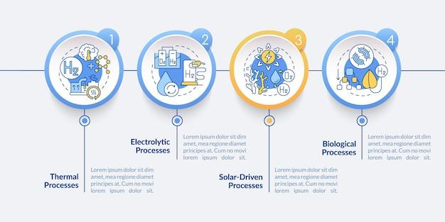 Modelo de infográfico de vetor de produção de hidrogênio. a apresentação dos processos térmicos delineia os elementos do design. visualização de dados em 4 etapas. gráfico de informações do cronograma do processo. layout de fluxo de trabalho com ícones de linha