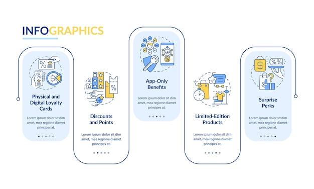 Modelo de infográfico de vetor de programa de fidelidade de compras. elementos de design de estrutura de tópicos de apresentação de cartão de fidelidade. visualização de dados em 5 etapas. gráfico de informações do cronograma do processo. layout de fluxo de trabalho com ícones de linha