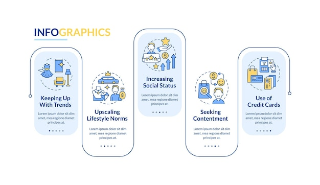 Modelo de infográfico de vetor de razões de consumismo. comprando elementos de design de estrutura de tópicos de apresentação. visualização de dados em 5 etapas. gráfico de informações do cronograma do processo. layout de fluxo de trabalho com ícones de linha