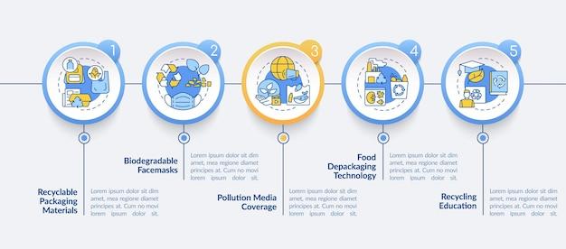 Modelo de infográfico de vetor de reciclagem de resíduos. elementos de design de estrutura de tópicos de apresentação de produtos biodegradáveis. visualização de dados em 5 etapas. gráfico de informações do cronograma do processo. layout de fluxo de trabalho com ícones de linha