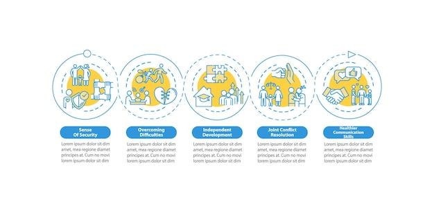 Modelo de infográfico de vetor de relacionamento de pais e filhos. elementos de design de apresentação de cuidados para crianças. visualização de dados em 5 etapas. gráfico de linha do tempo do processo. layout de fluxo de trabalho com ícones lineares