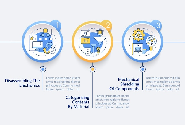 Modelo de infográfico de vetor de ritmos de reciclagem de lixo eletrônico. desmontagem, categorização de elementos de design de apresentação. visualização de dados em 3 etapas. gráfico de linha do tempo do processo. layout de fluxo de trabalho com ícones lineares