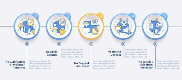 Modelo de infográfico de vetor de segurança de conversa online. sem elementos de design de apresentação de assédio direcionado. visualização de dados em 5 etapas. gráfico de linha do tempo do processo. layout de fluxo de trabalho com ícones lineares
