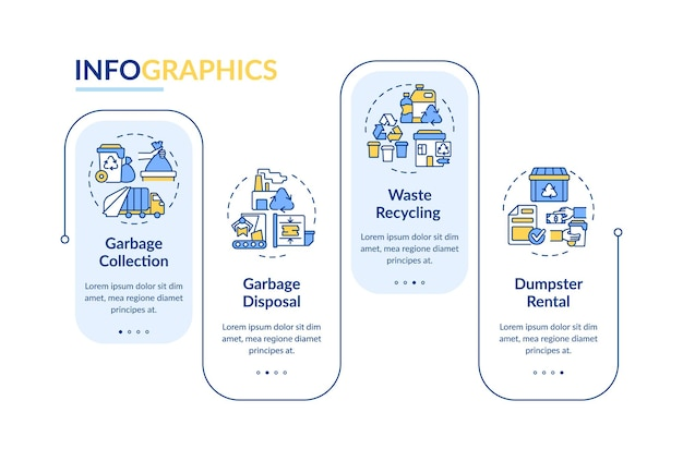 Modelo de infográfico de vetor de serviço de gerenciamento de lixo. elementos de design de estrutura de tópicos de apresentação. visualização de dados em 4 etapas. gráfico de informações do cronograma do processo. layout de fluxo de trabalho com ícones de linha
