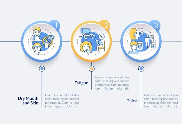 Modelo de infográfico de vetor de sintomas de desidratação