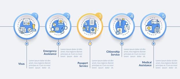 Modelo de infográfico de vetor de suporte jurídico. elementos de design de apresentação de serviços de embaixada. visualização de dados em 5 etapas. gráfico de linha do tempo do processo. layout de fluxo de trabalho com ícones lineares