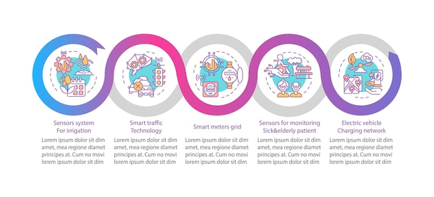 Modelo de infográfico de vetor de tecnologias de cidade inteligente. elementos de design de estrutura de tópicos de apresentação de vida urbana. visualização de dados em 5 etapas. gráfico de informações do cronograma do processo. layout de fluxo de trabalho com ícones de linha