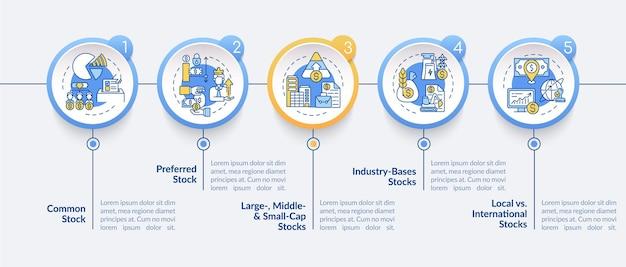 Modelo de infográfico de vetor de tipos de ativos. elementos de design de apresentação de ações comuns e preferenciais da indústria. visualização de dados em 5 etapas. gráfico de linha do tempo do processo. layout de fluxo de trabalho com ícones lineares