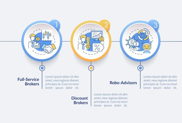 Modelo de infográfico de vetor de tipos de corretor da bolsa. serviço completo, elementos de design de apresentação de robô de negociação ai. visualização de dados em 3 etapas. gráfico de linha do tempo do processo. layout de fluxo de trabalho com ícones lineares