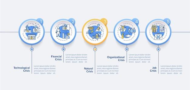 Modelo de infográfico de vetor de tipos de crise. diferentes elementos de design de apresentação de emergências globais. visualização de dados em cinco etapas. gráfico de linha do tempo do processo. layout de fluxo de trabalho com ícones lineares