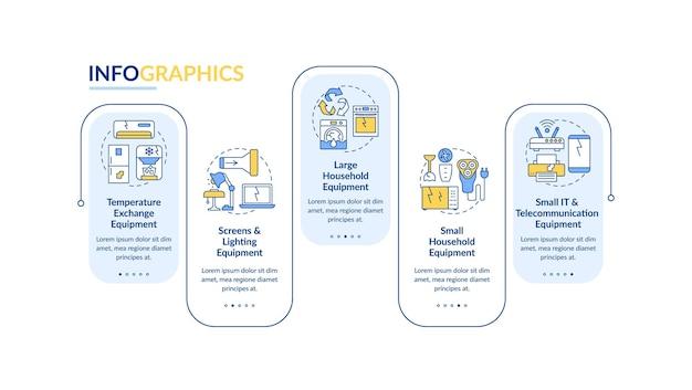 Modelo de infográfico de vetor de tipos de lixo eletrônico. telas, elementos de design de apresentação de equipamentos domésticos. visualização de dados em 5 etapas. gráfico de linha do tempo do processo. layout de fluxo de trabalho com ícones lineares