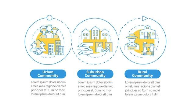 Modelo de infográfico de vetor de tipos de sociedades. elementos de design de estrutura de tópicos de apresentação de vida urbana, suburbana. visualização de dados em 3 etapas. gráfico de informações do cronograma do processo. layout de fluxo de trabalho com ícones de linha