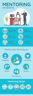 Modelo de infográfico de vetor de tutoria