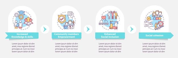 Modelo de infográfico de vetor de valores de crescimento da sociedade. elementos de design de estrutura de tópicos de apresentação de inclusão social. visualização de dados em 4 etapas. gráfico de informações do cronograma do processo. layout de fluxo de trabalho com ícones de linha