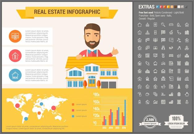 Modelo de infográfico design plano imobiliário e conjunto de ícones