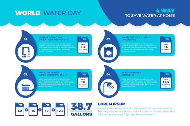 Modelo de infográfico do dia mundial da água
