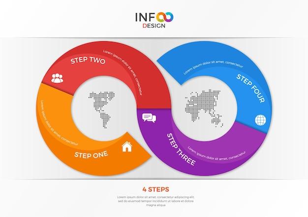 Modelo de infográfico em forma de sinal de infinito com 4 etapas. modelo para apresentações, publicidade, layouts, relatórios anuais, web design etc.