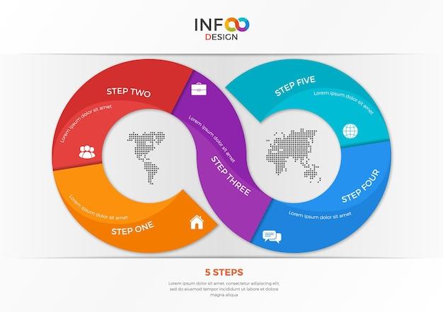 Modelo de infográfico em forma de sinal de infinito com 5 etapas. modelo para apresentações, publicidade, layouts, relatórios anuais, web design etc.