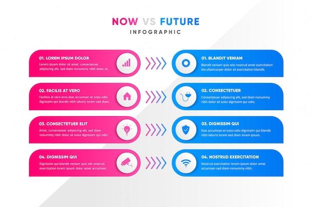 Modelo de infográfico gradiente agora vs futuro