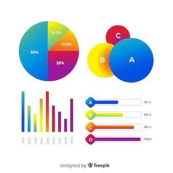 Modelo de infográfico gradiente com gráficos de pizza