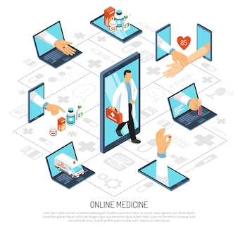Modelo de infográfico isométrica de rede de medicina on-line