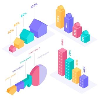 Modelo de infográfico isométrico de imóveis