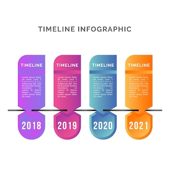 Modelo de infográfico linha do tempo gradiente