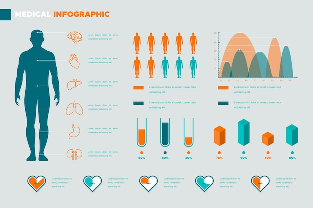Modelo de infográfico médico com corpo humano