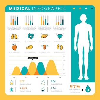 Modelo de infográfico médico com estatísticas