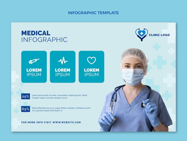 Modelo de infográfico médico de design plano
