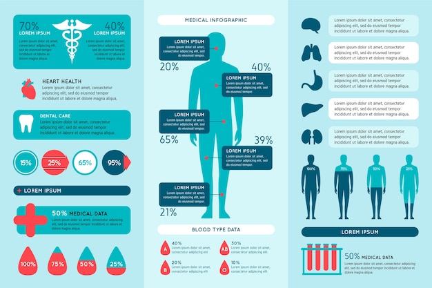 Modelo de infográfico médico profissional