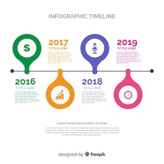 Modelo de infográfico moderno cronograma colorido