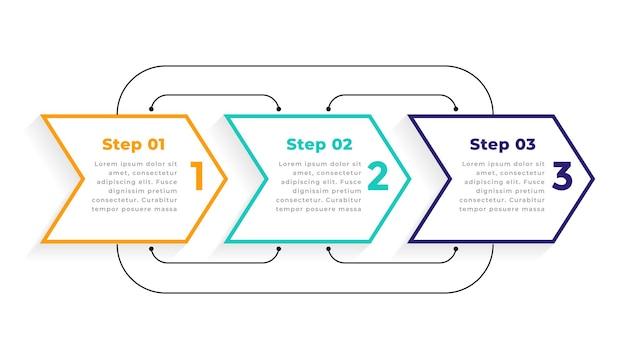 Modelo de infográfico moderno direcional de três etapas