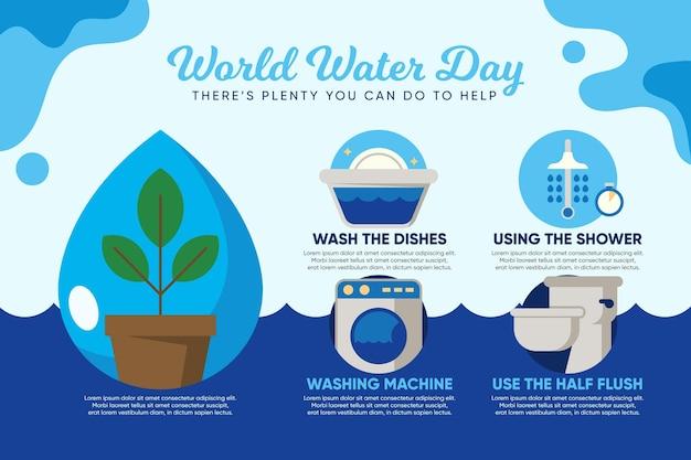 Modelo de infográfico para o dia da água no mundo plano