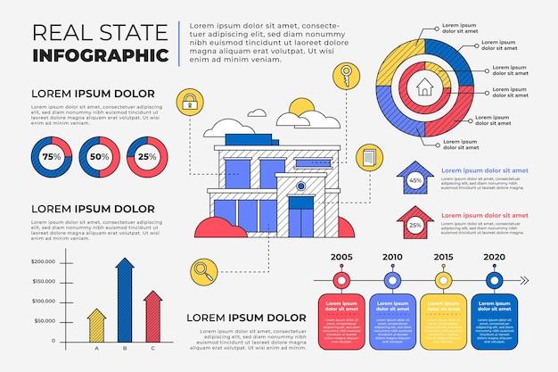 Modelo de infográfico plano linear de imóveis