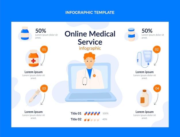 Modelo de infográfico plano médico