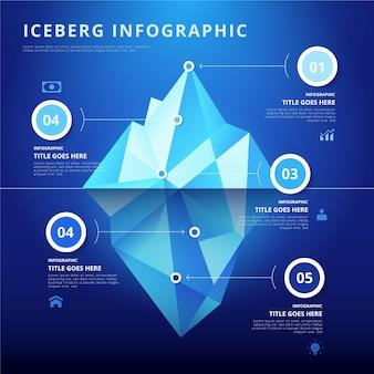 Modelo de infográfico poli de iceberg