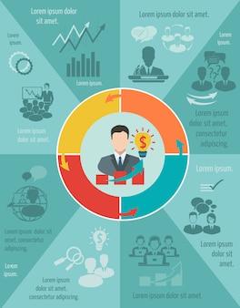 Modelo de infográfico reunião de negócios conjunto com gráfico de pizza e ilustração em vetor avatar empresário